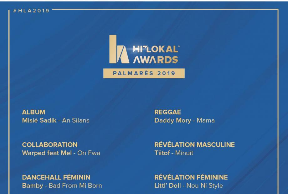 Le palmarès 2019 des Hit Lokal Awards
